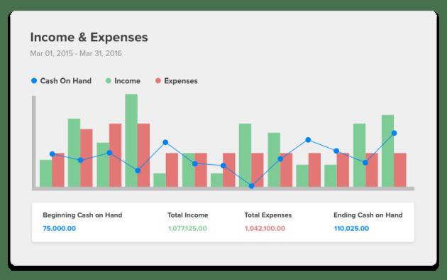 Business Cash Flow: Monitor Cash Flow Regularly