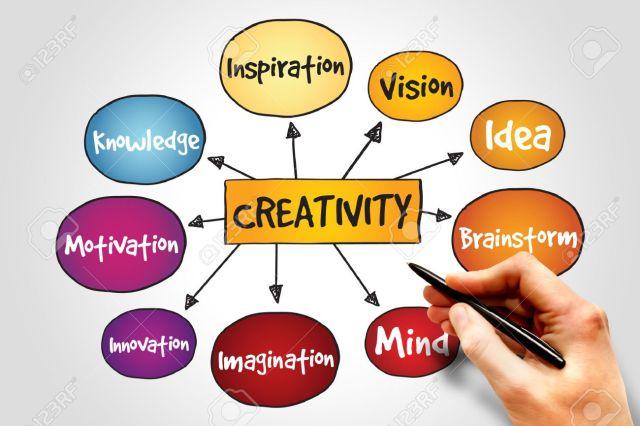 Creativity-Build a Successful Business 2