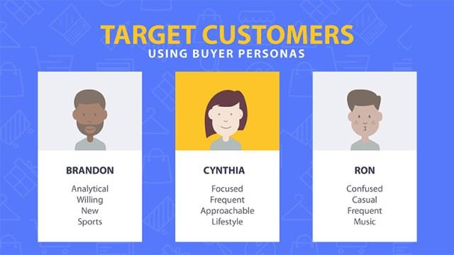 Target-Buyer-Persona (Advanced Social Media Marketing Program)