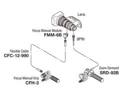 FUJINON MS-01 Control Accessories