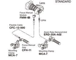FUJINON MS-11 Standard Semi-Servo Control Kit