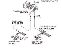FUJINON MS-11DB DIGIPOWER Semi-Servo Control Kit