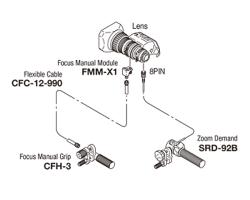 FUJINON MS-X1 Control Accessories