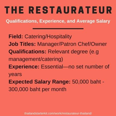restaurateur thailand