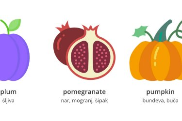 Croatian 101: Fruit Translation Cheat Sheet