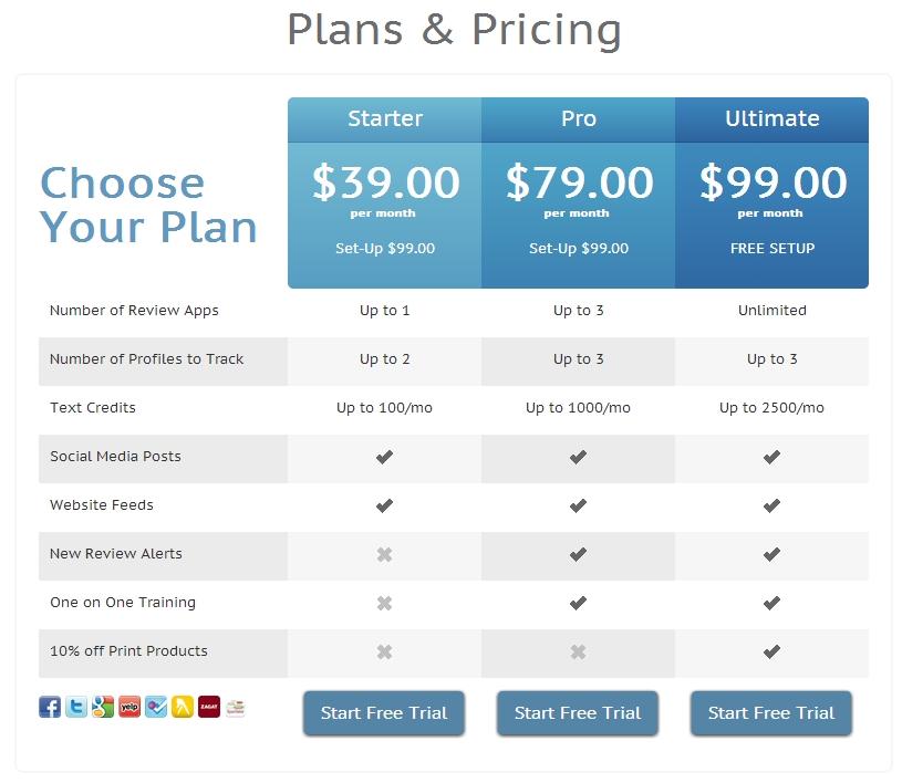 SmartyReviews Pricing Plan
