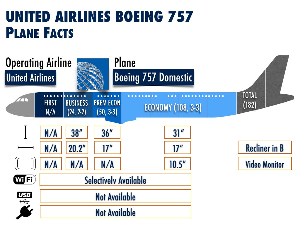 Boston the new battleground for airlines experience the skies united airlines boeing 757 domestic configuration 1betcityfo Image collections