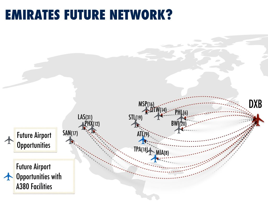 Emirates US Growth Opportunities