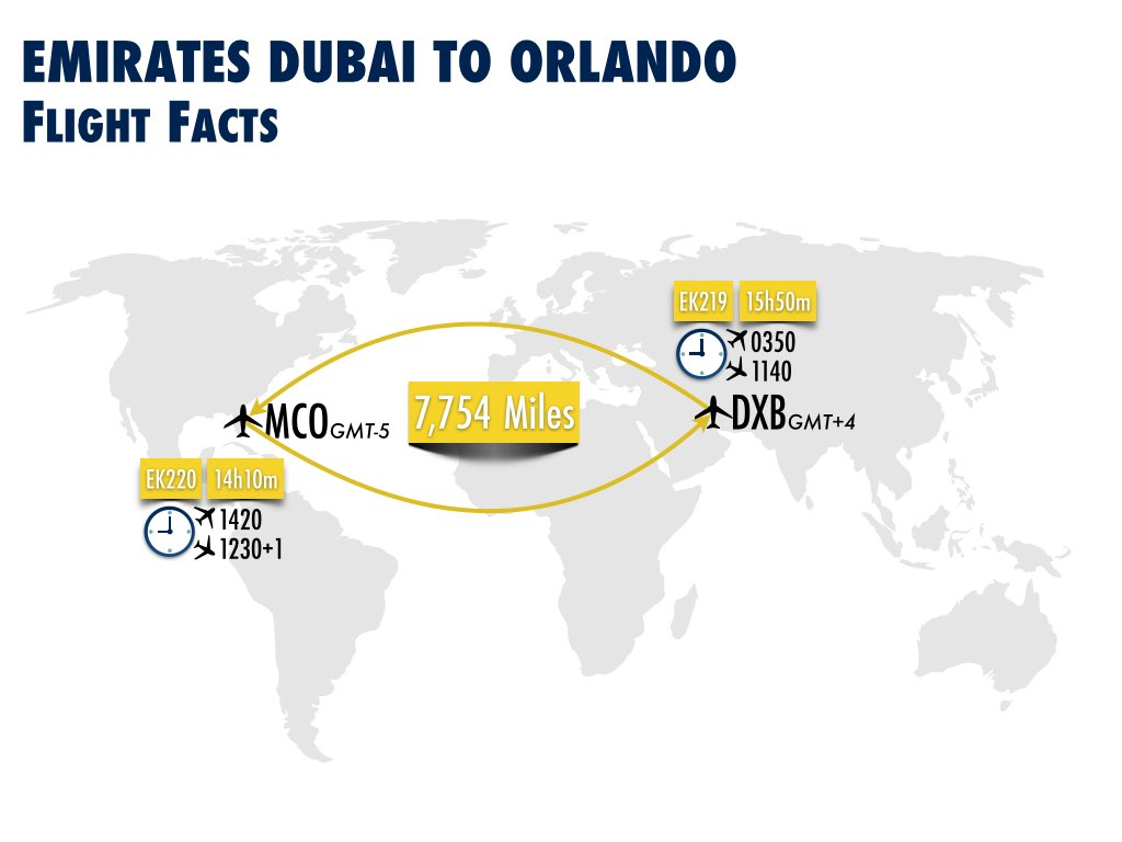 Emirates Dubai to Orlando Flight Facts