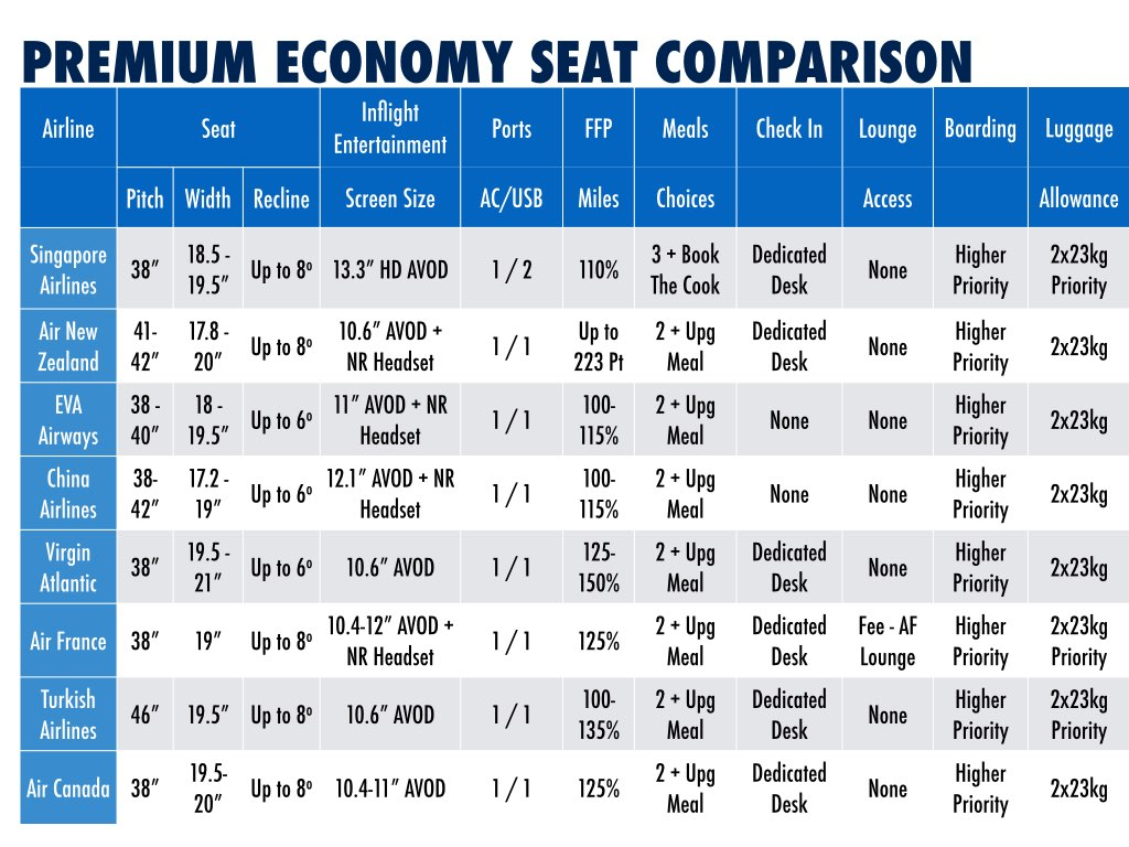 Ac price comparison in bangalore dating 7
