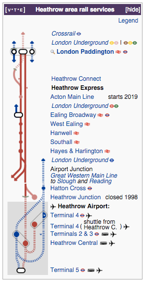 Heathrow Express / Connect Route Map