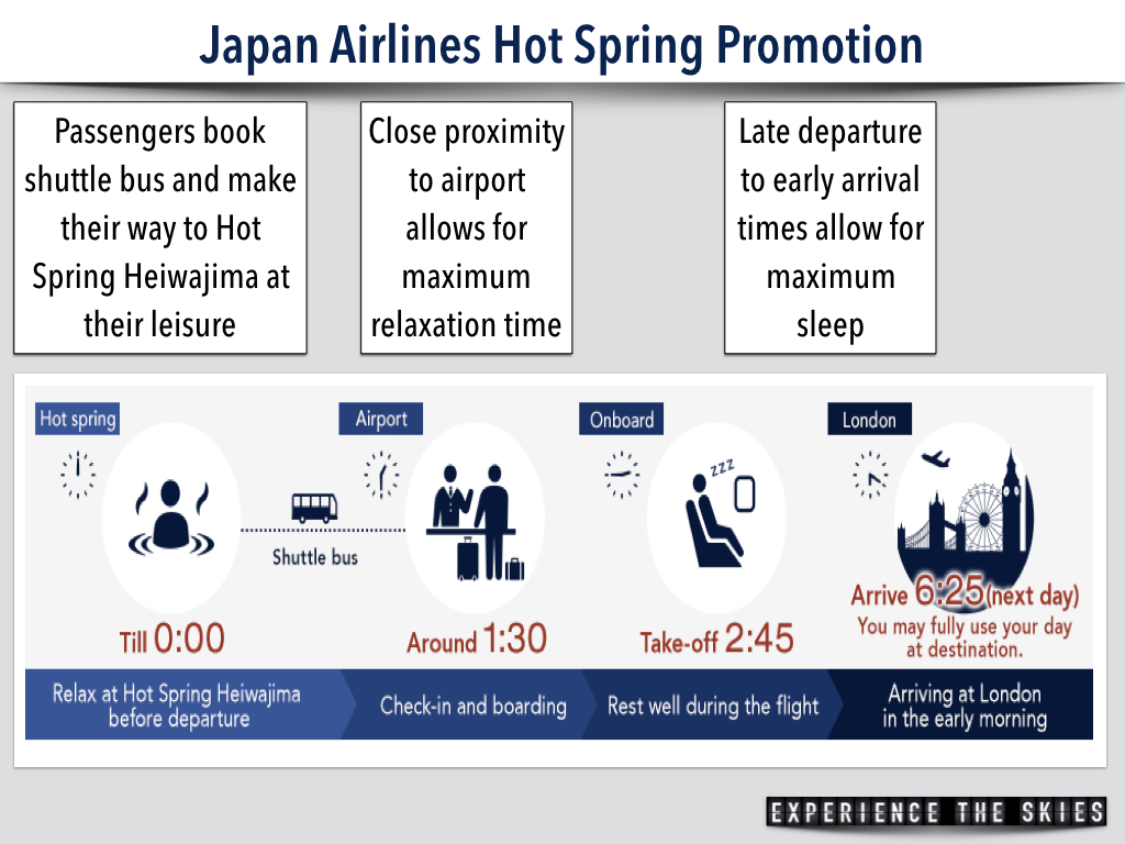 Japan Airlines Hot Spring Promotion - How Does It Work?