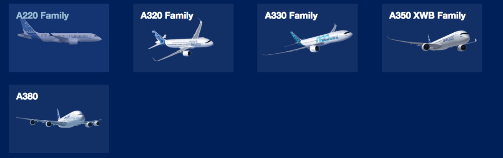 Airbus Commerical Aircraft Portfolio