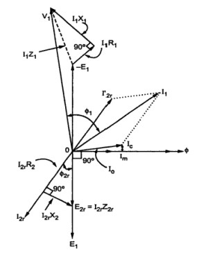 Phasor Diagram Of An Induction Motor, Induction Motors, Assignment Help
