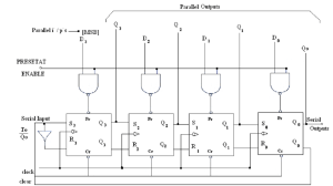 Draw the logic diagram of 4bit twisted ring counters