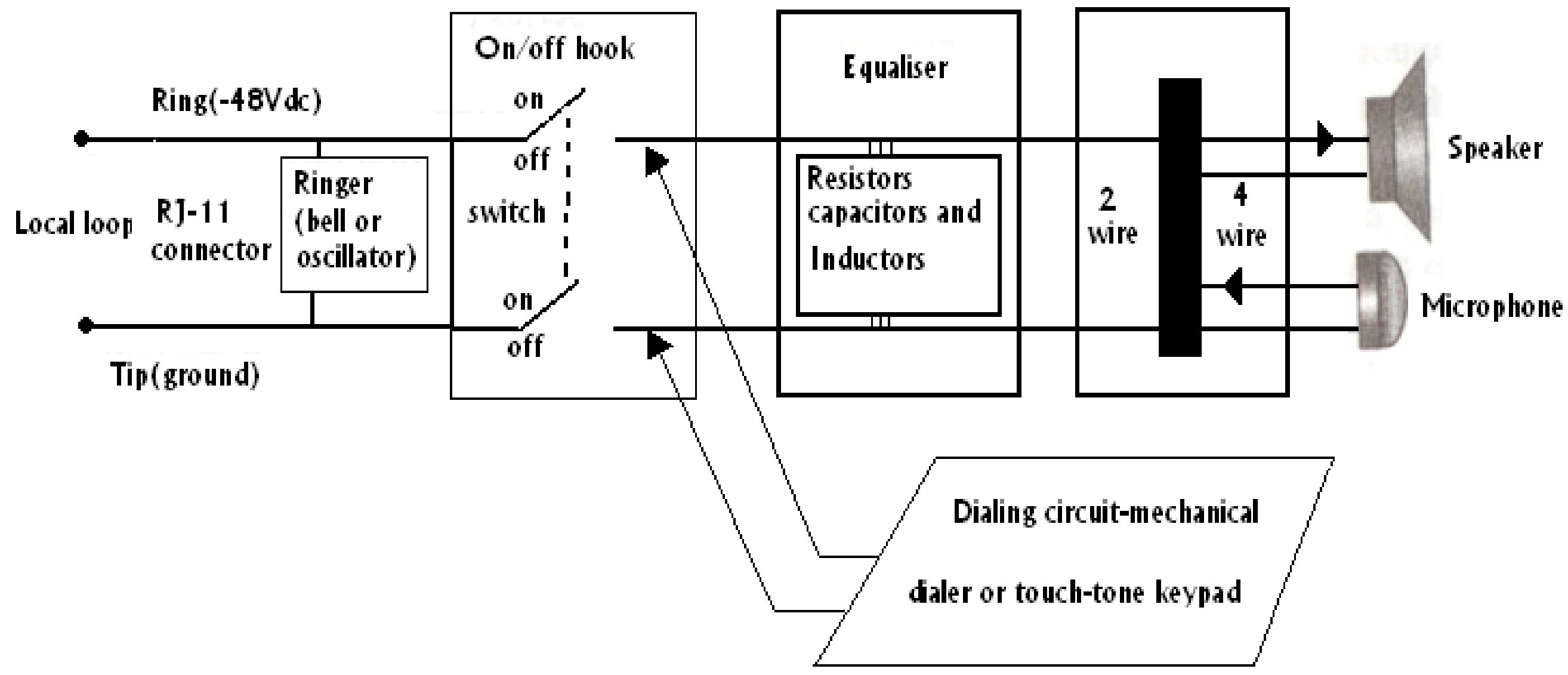 Explain Telephone Hand Set And Working Computer Engineering