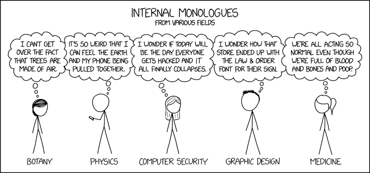 Can anybody to say me how can i got my potential cl. 2057 Internal Monologues Explain Xkcd