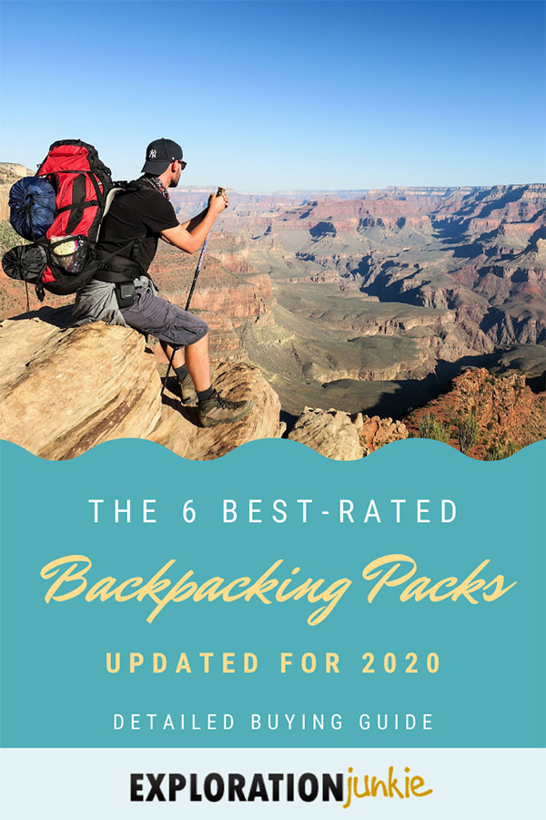 Backpacks Guide Pinterest Image