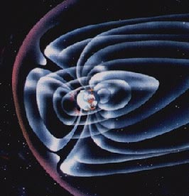 Earth's magnetosphere in the solar wind