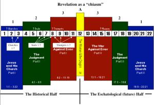 THE CHIASTIC VIEW – Explore Daniel & Revelation