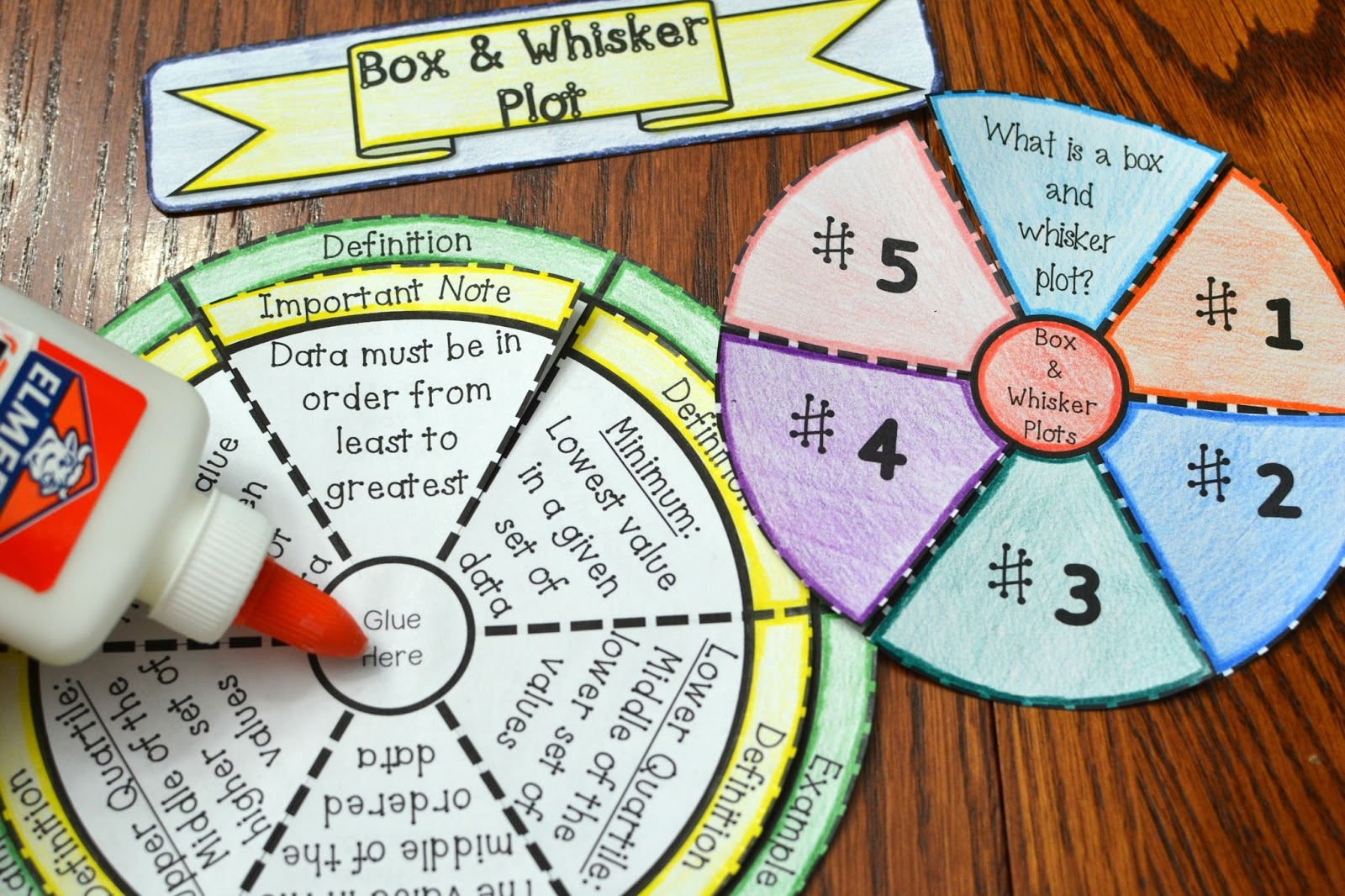 Box And Whisker Plot Wheel Foldable