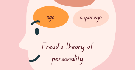 An illustration of the human mind with three bubbles representing the id, ego, and superego.