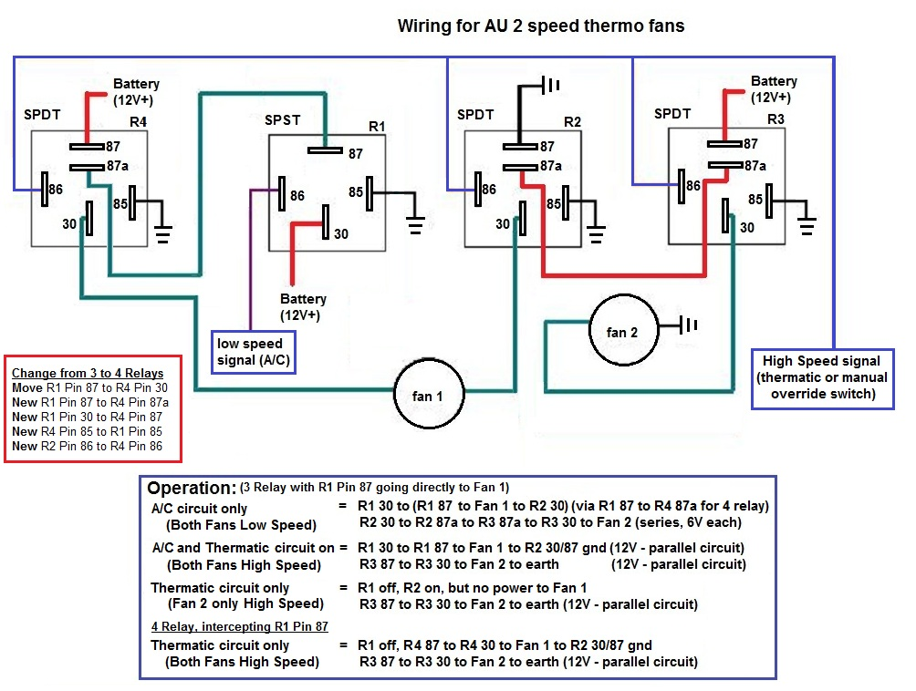 AUThermos_Wiring?resize\=665%2C502 spal wiring diagram snow performance wiring diagram \u2022 wiring derale fan controller wiring diagram at bayanpartner.co