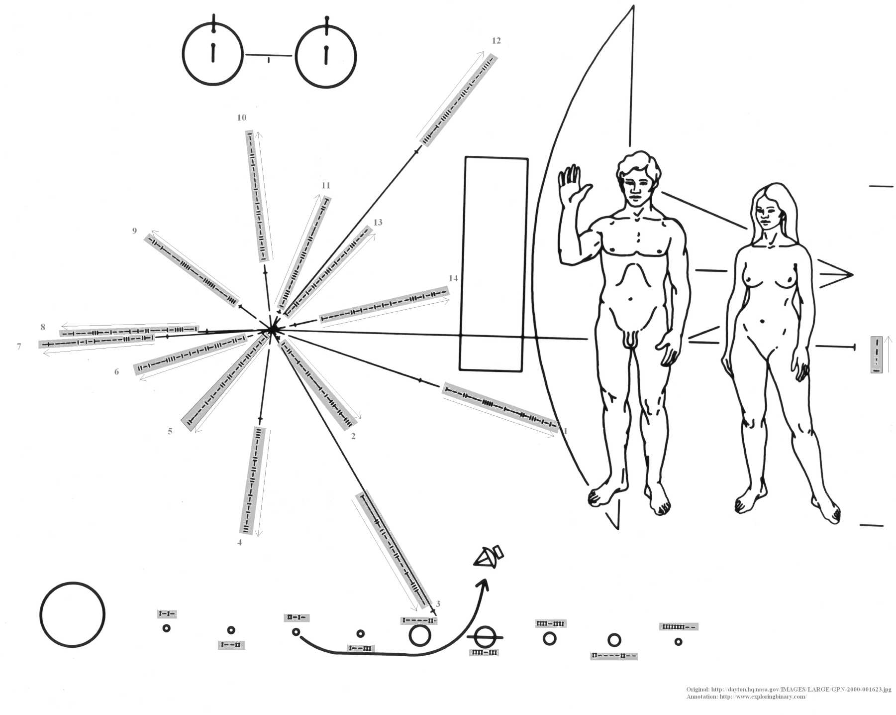 Binary Code On The Pioneer 10 Spacecraft