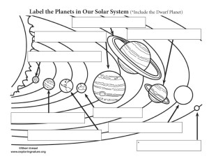 Label the Plas in Our Solar System