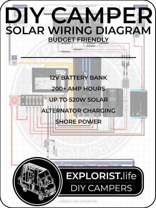 2000w inverter  200400ah lithium  200w520w solar camper
