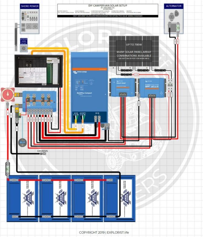 diy solar wiring diagrams for campers vans  rvs