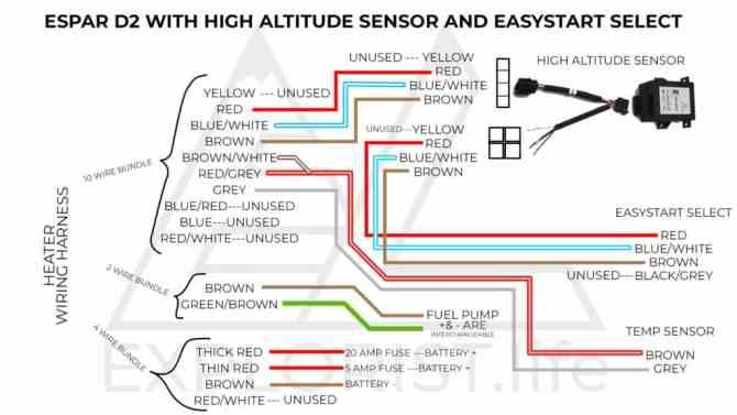 espar d2 diesel heater installation – exploristlife