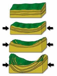 Ilustracion 1. Geologia del Parque Nacional Torotoro
