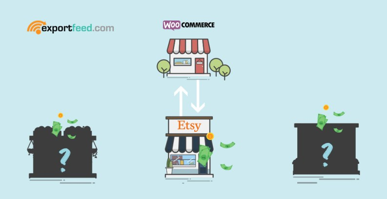 expanding multichannel selling beyond Etsy