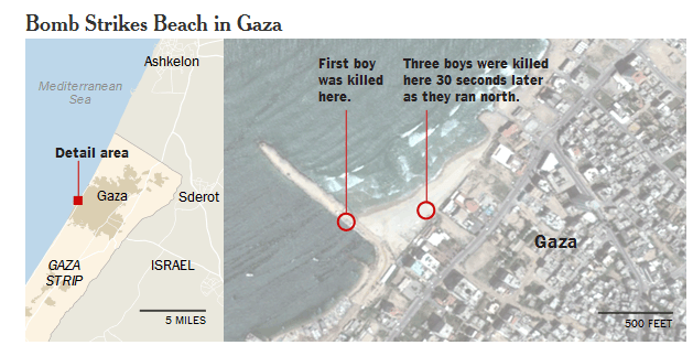 Boys_Drawn_to_Gaza_Beach,_and_Into_Center_of_Mideast_Strife_-_NYTimes.com_-_2014-07-23_22.20.42