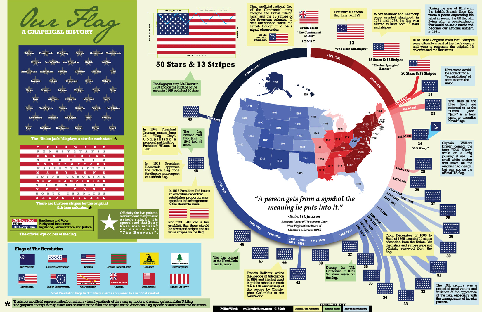 32 Info Maps Of The United States