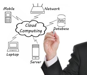 Cloud Services & Support