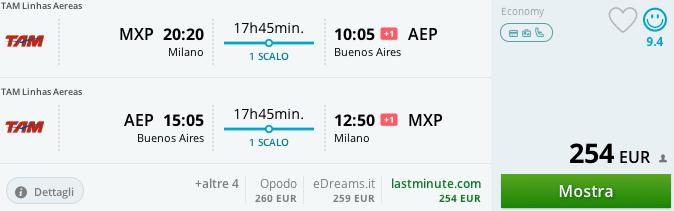 Vuelos chollo de Milán Buenos Aires por 250 euros