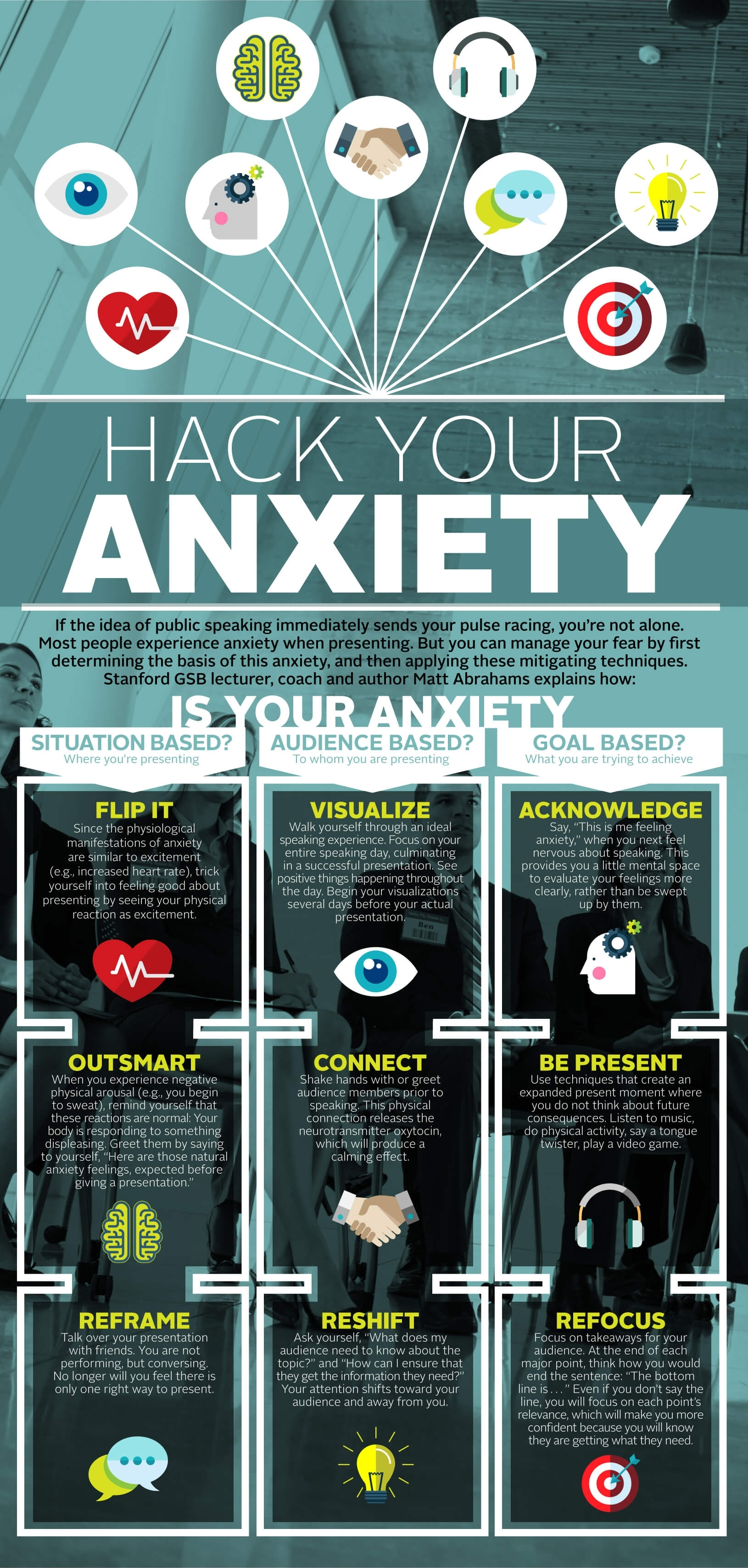 Hack Your Public Speaking Anxiety Infographic