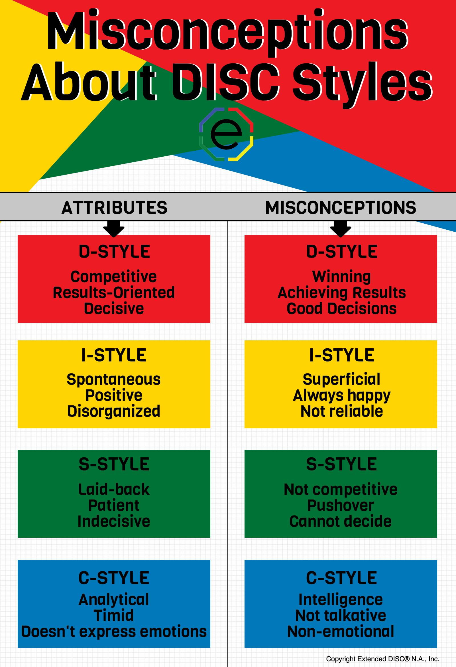 Overcoming Misconceptions About Disc Styles