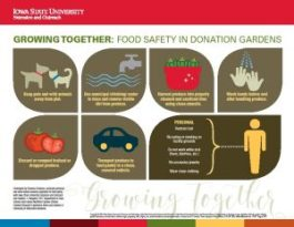 donation safety poster