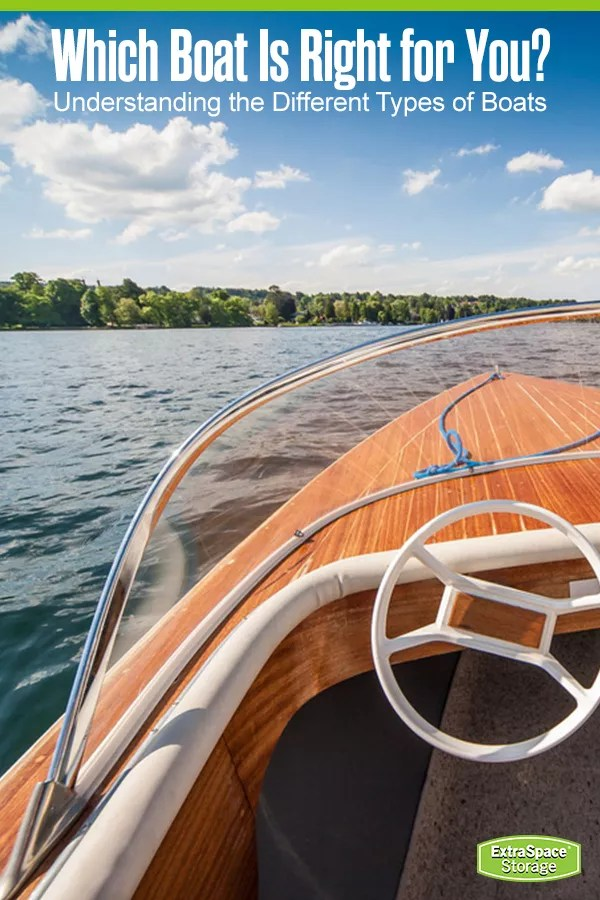 A Complete Guide to Types of Boats & Their Uses | Extra