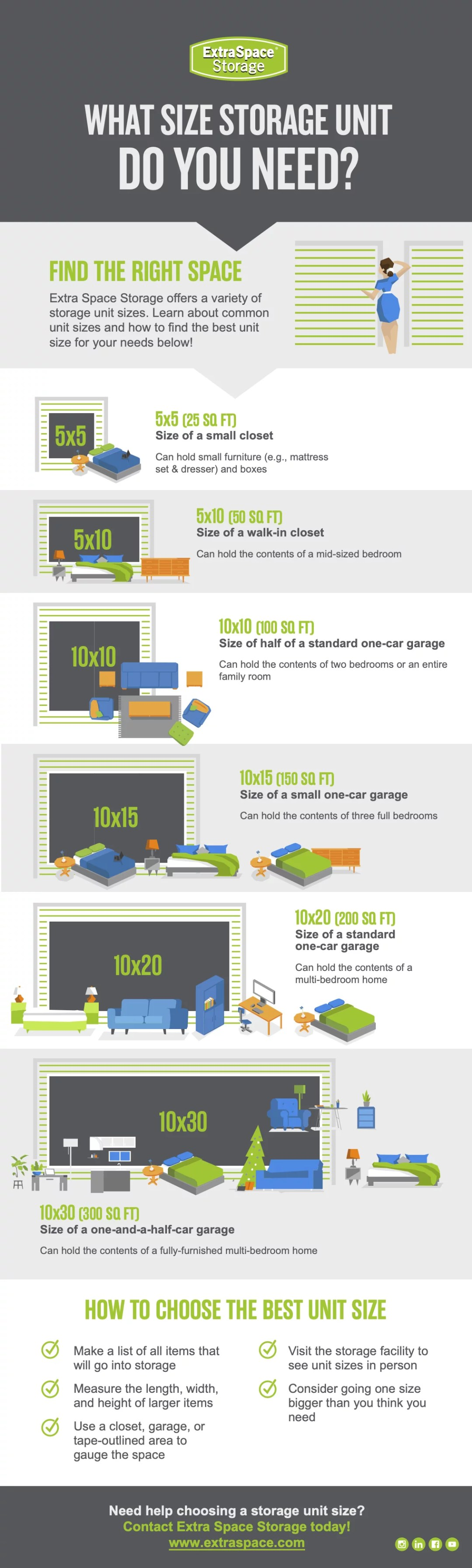 Infographic Showing What Different Storage Unit Sizes Can Hold