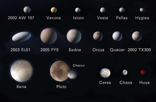 Pluto is a planet again Democratic