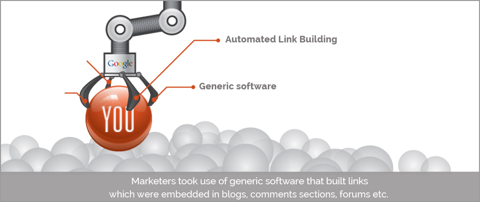 automated link building