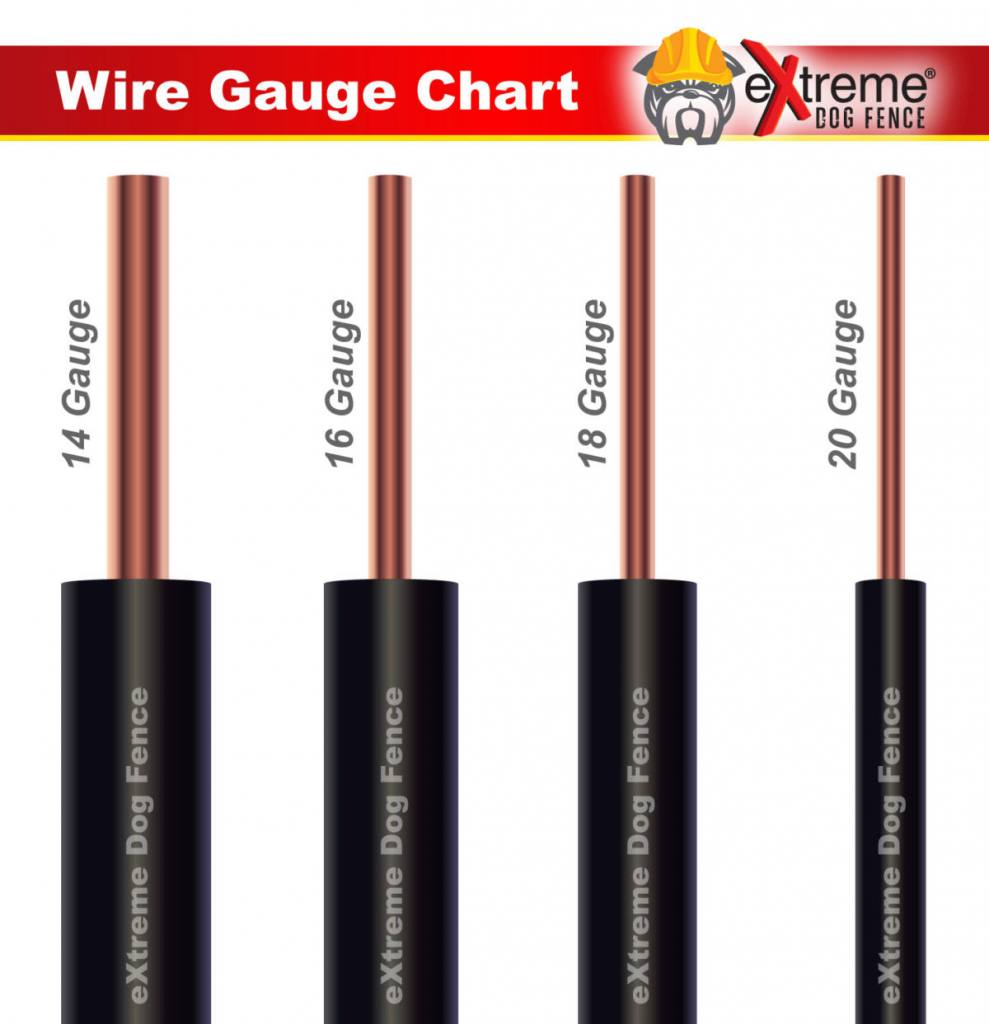 Electrical Wiring Diagrams On Electrical Wire Gauge Chart