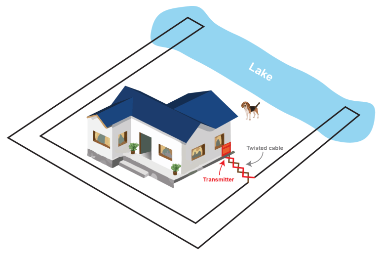 Lakefront Layout 2