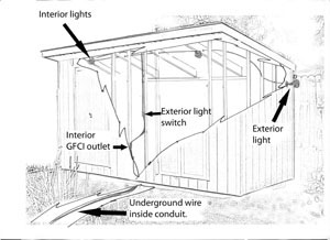 Wood storage shed plans 10x12, wiring garden shed, garden