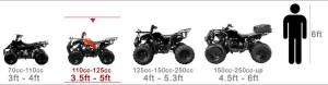 Kids ATV, Kids ATVs, Cheap ATVs, Chinese ATV Parts, Online Kids ATV Sales, Kids 4 wheelers