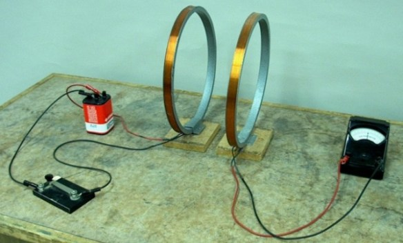 Electromagnetic induction, a basic test setup